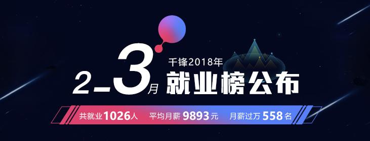 千锋2018年2-3月就业榜公布:共就业1026人 月薪过万558名