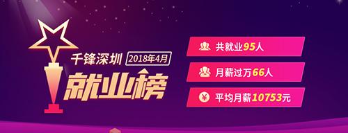 2018年4月就业榜banner(1)