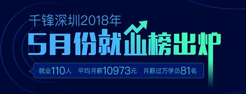 千锋深圳5月banner