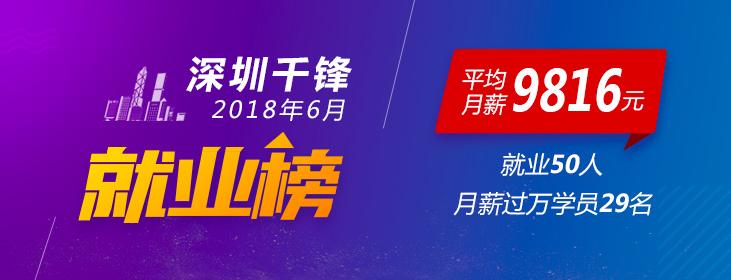 千锋深圳校区2018年6月就业榜 共就业50人月薪过万29名