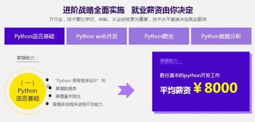 Python就业