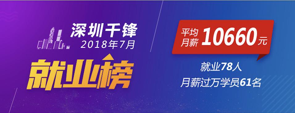 千锋深圳校区2018年7月就业榜:共就业78人 月薪过万61名