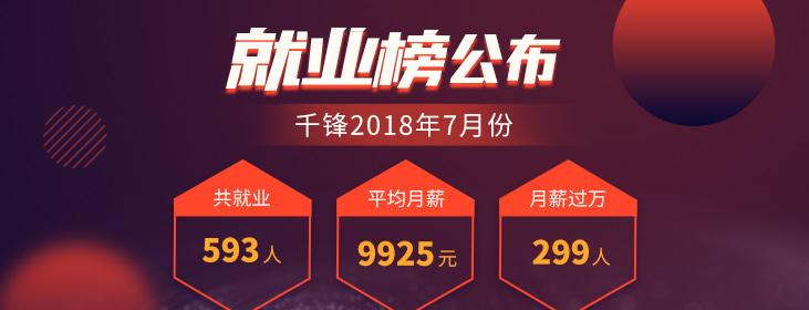 千锋2018年7月就业榜出炉