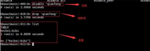 千鋒北京校區分享-Hbase shell的基本操作完整流程1059
