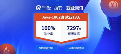 西安轮播图-Java就业-2