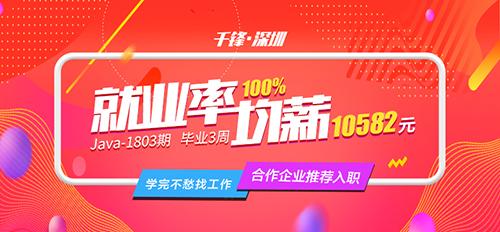 深圳banner