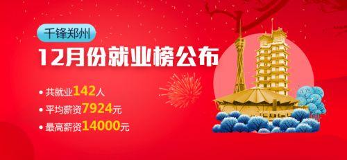 郑州12月轮播图