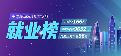 12月深圳就业榜