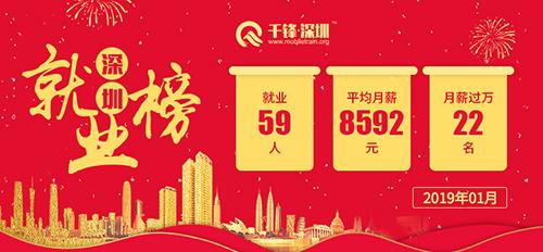 深圳就业banner(1)