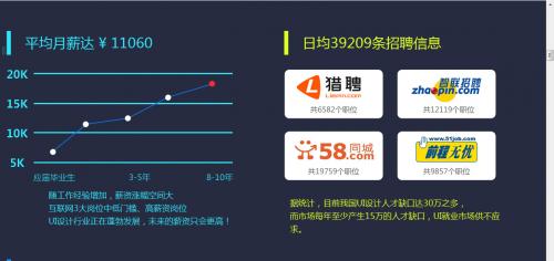 杭州UI培训