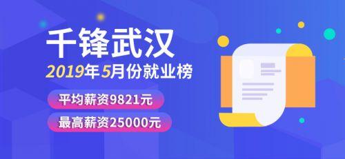 武汉5月就业榜轮播图