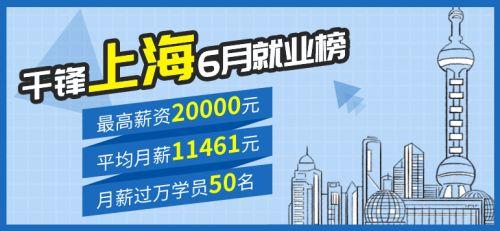 千锋上海6月就业榜