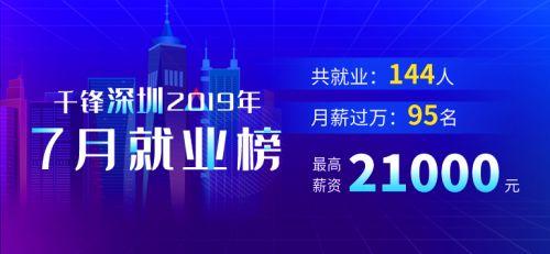 深圳就业榜banner(7月)