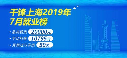 千鋒上海2019年7月就業榜