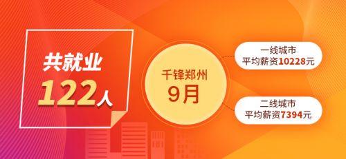 郑州9月就业banner