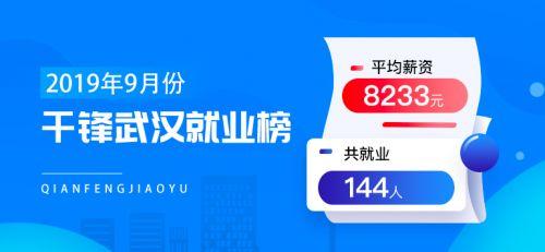 武汉9月就业banner
