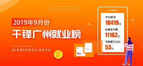 广州9月就业banner