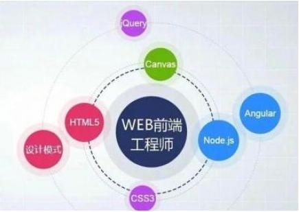 广州Web前端就业
