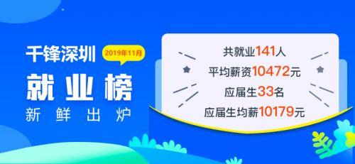 深圳就业banner