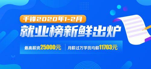 就业榜banner-分站(771x357)