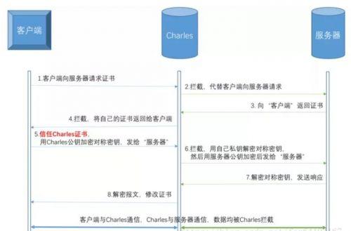 千鋒軟件測試培訓3